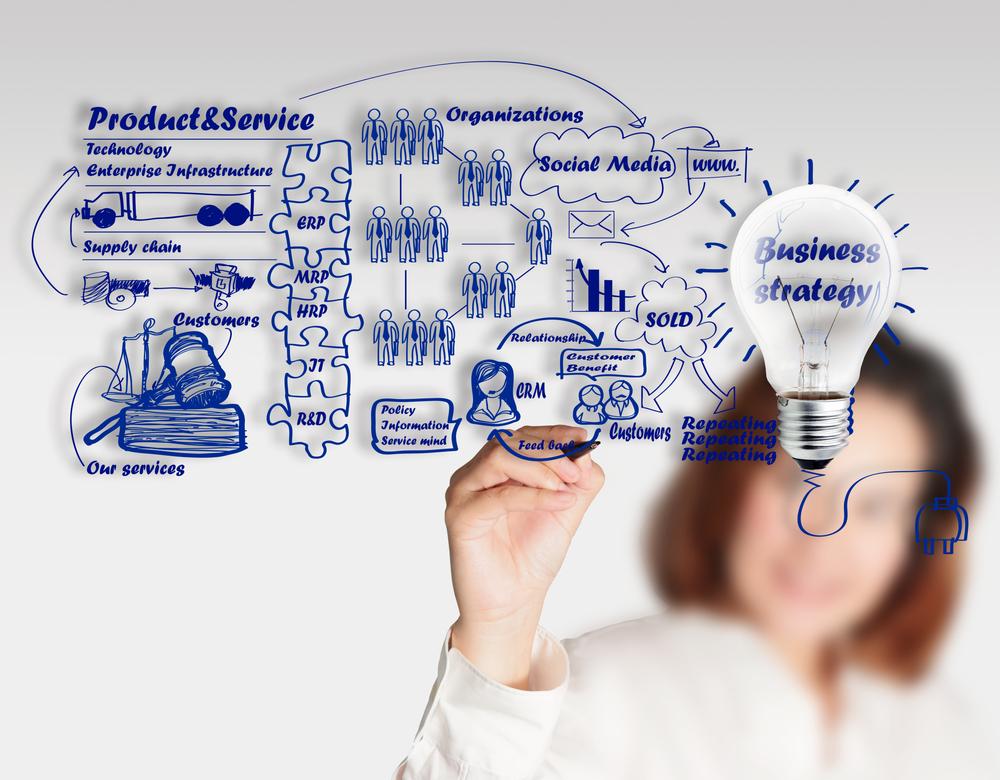 Inovadores reúnem melhores práticas em suíte para segmentação de clientes - Startupi