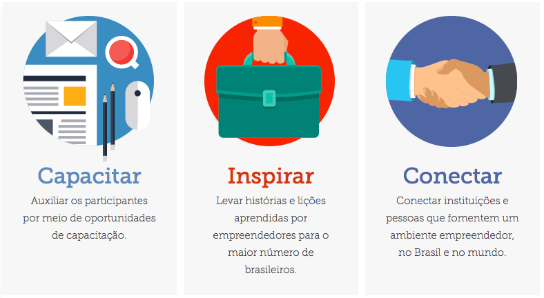 Semana Global de Empreendedorismo (Kauffman/Endeavor)