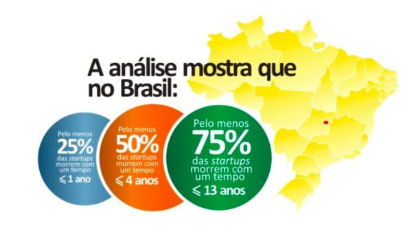 dom_cabral_mortalidade_brasil